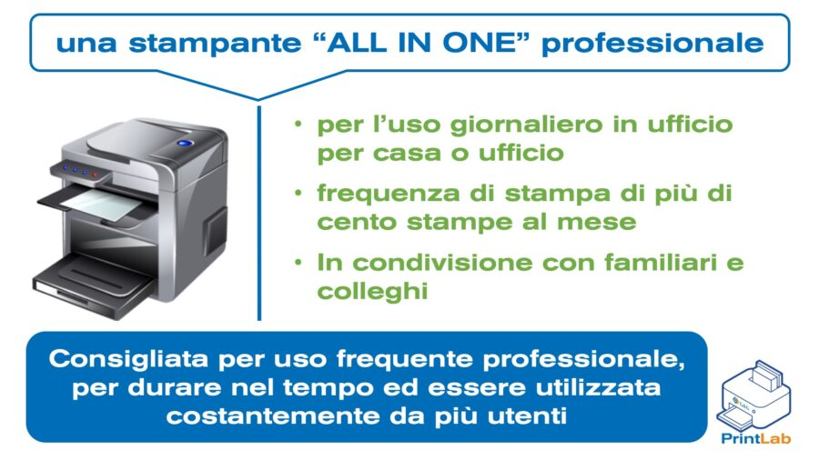 Una Stampante All-In-One Professionale
